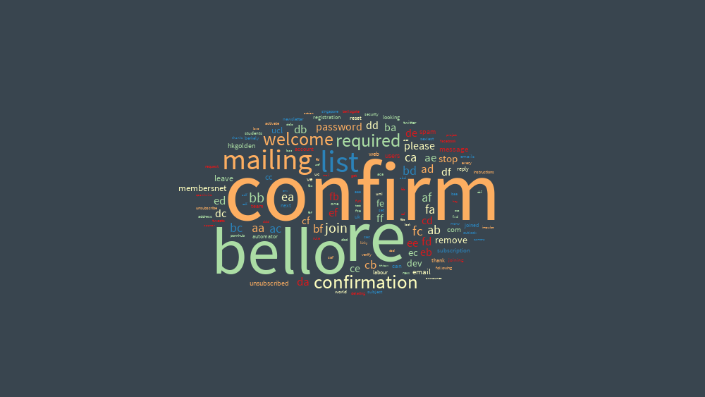 #bellogate subject lines by frogo