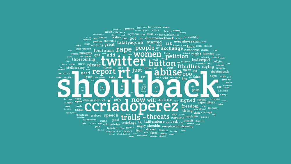 Tweets about #ShoutBack by textalclouds